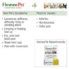 HomeoPet Joint Stress Dog, Cat, Bird & Small Animal Supplement, 450 drops